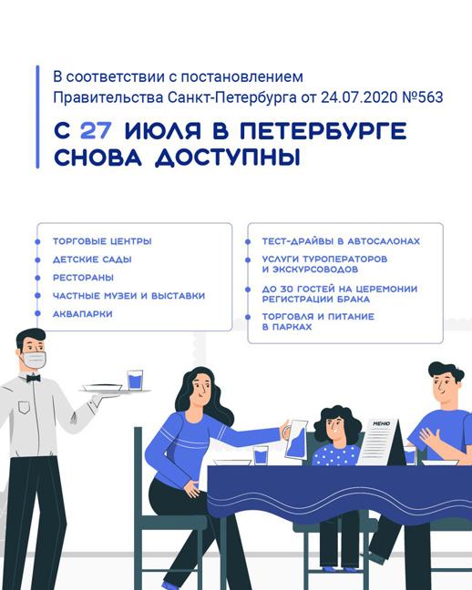 Постановление Правительства Санкт-Петербурга от 24.07.2020 №563